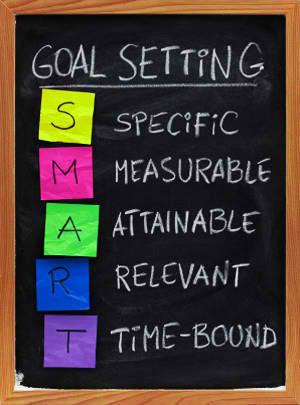 Tűzz ki smart célokat!
